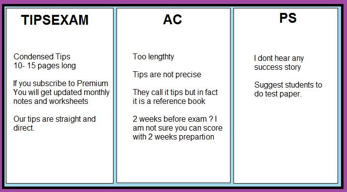 top-10-exam-tips